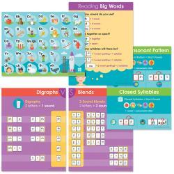 Kindergarten Anchor Chart Poster Set